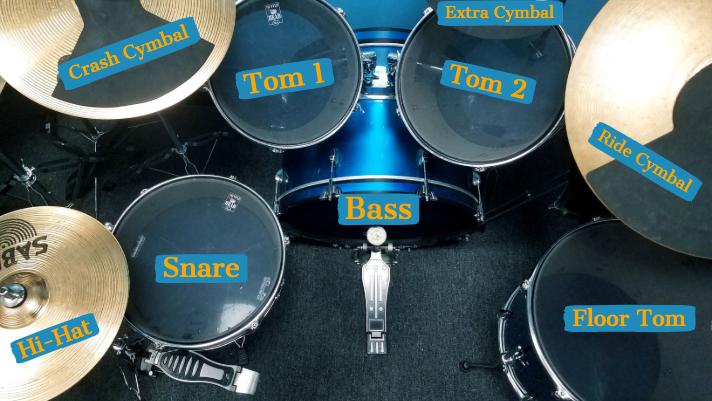 Drum setup